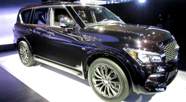 2020 Infiniti QX80 Price, Engine and Concept