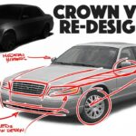 Ford Crown Victoria 2021 Price